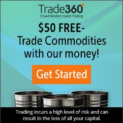 Trade360 Broker – 50$ Forex No Deposit Bonus & Small Minimum Deposit!